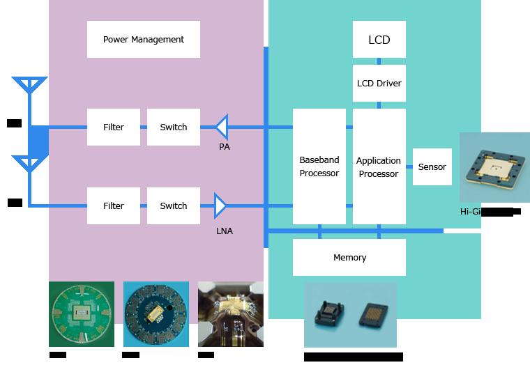 mobile phone circuit diagram pdf